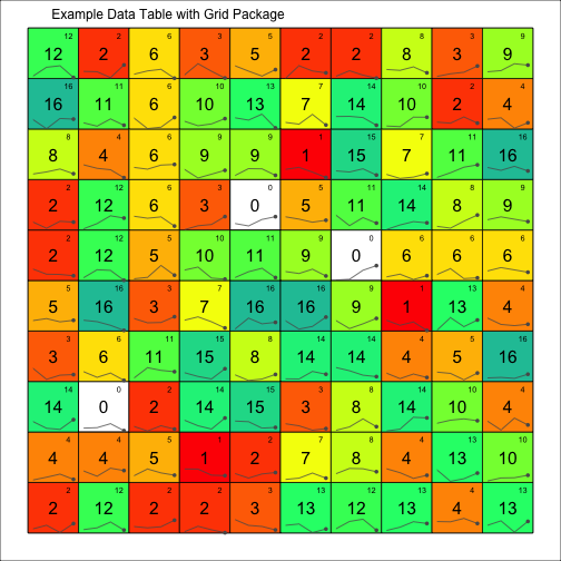 plot of chunk grid